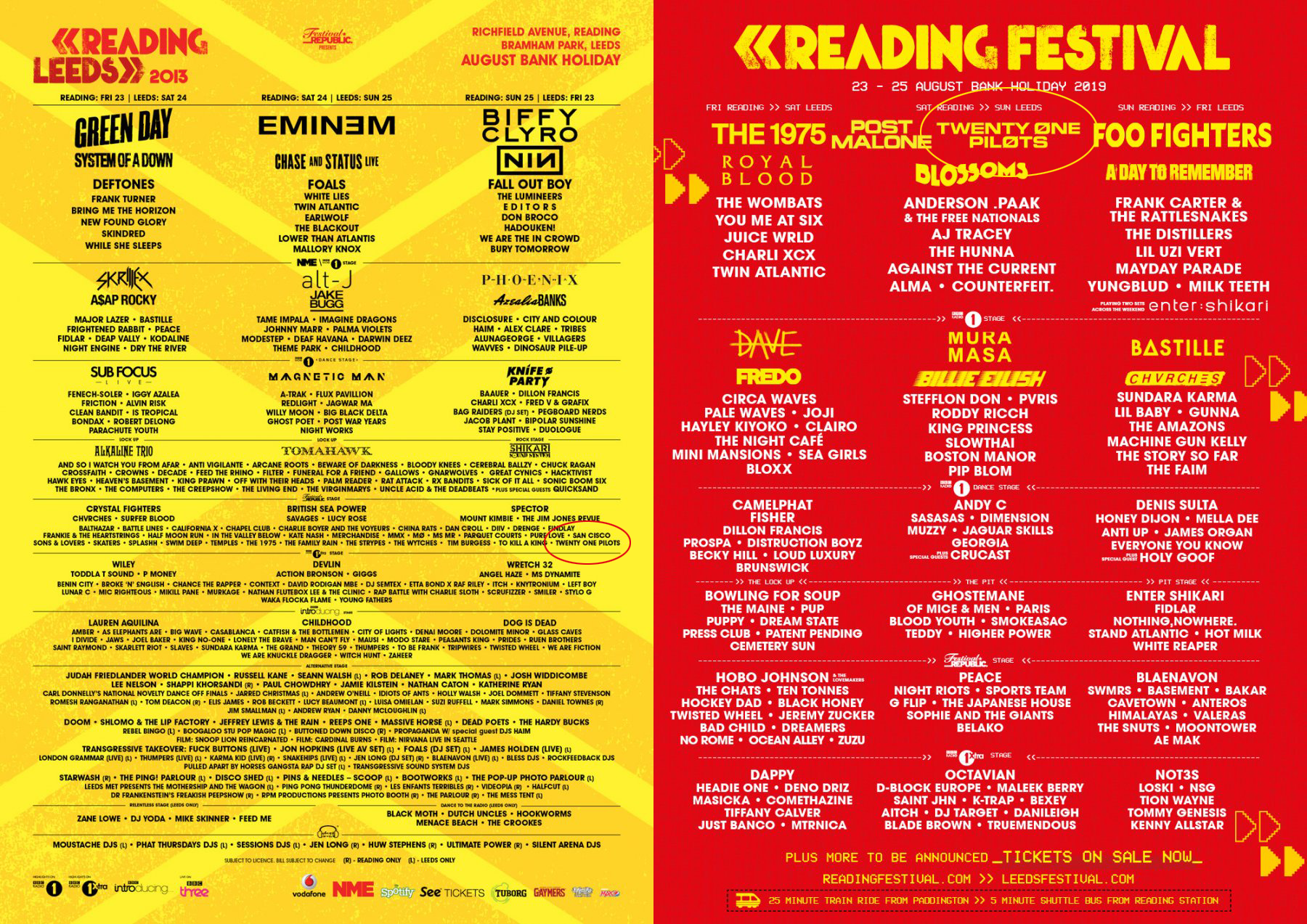 Reading and Leeds 2013 versus 2019.